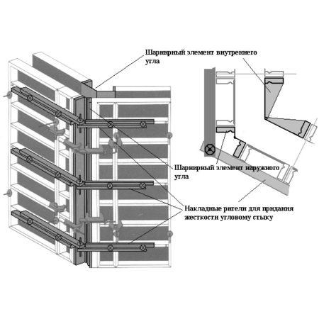 Оборудование для монолитного строительства